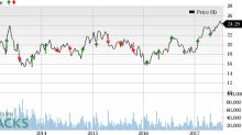 PulteGroup (PHM) to Report Q2 Earnings: Will it Surprise?