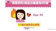 有數計:妒忌心最重係30歲之時?