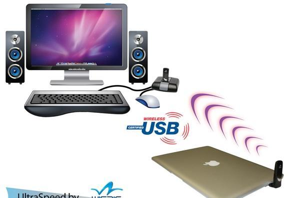 Wisair-based wireless display adapters head to Macs
