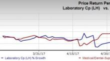 LabCorp to Grow in Precision Med with Cancer Diagnostics Lab