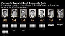 Abe deixa cargo de primeiro-ministro sem candidatas ao poder