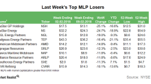 Which MLPs Lost More than 10.0% in the Week Ending February 9?