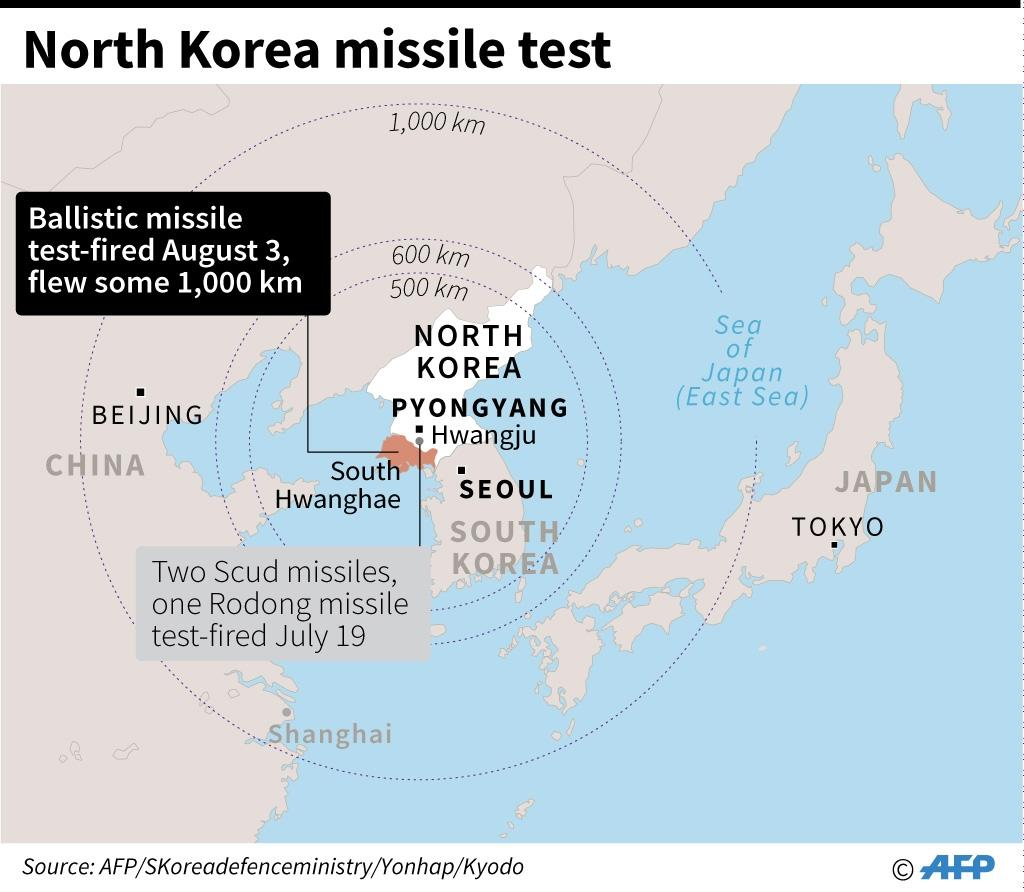On August 3, 2016, North Korea fired an intermediate-range missile that landed off Japan's northern coast and within its Exclusive Economic Zone (AFP Photo/)