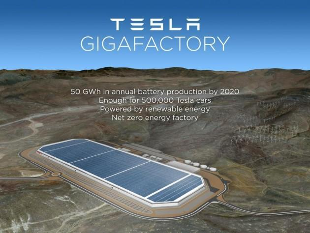 Tesla Motors preps for its $35k Model 3 with a new battery factory in Nevada