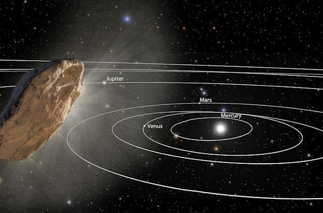 Turns out the interstellar object 'Oumuamua is a comet after all