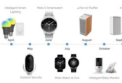 The next Moto smartwatches will include an Apple Watch clone
