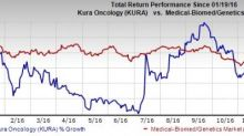 Kura Oncology Starts Dosing Patients in Phase II CMML Study