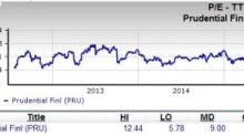 Will Prudential Financial (PRU) Be a Suitable Value Pick?