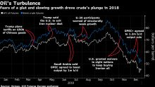 The Commodities to Watchin 2019