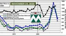 US Housing Starts & Softwood Lumber Prices: October and November 2020 - Madison's Lumber Reporter