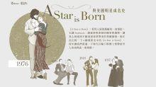 A Star is Born ——與美國明星成名史