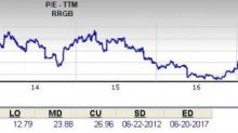 Is Red Robin Gourmet (RRGB) a Great Stock for Value Investors?