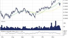 Mediobanca: nuova partnership con Ram Active Investments