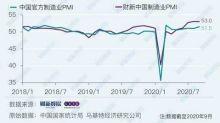 中國財新9月份PMI降至53 略低於預期