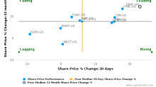 T Bancshares, Inc.: Strong price momentum but will it sustain?