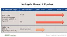 Why Investors Are Excited about Madrigal Pharmaceuticals