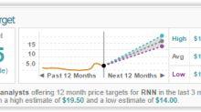 Rodman & Renshaw Encouraged on Rexahn Pharmaceuticals, Inc. (RNN) Following ASCO Update