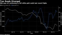 Global Oil Cuts Seen Falling Short and Crashing Prices, ING Says