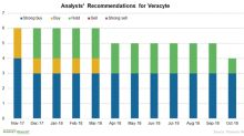 Veracyte Stock Witnesses Solid Growth after Its Q3 Results