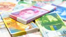 Morning Market Update – USD/CHF