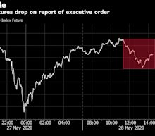 Nasdaq 100 Futures Drop on Report of Trump Executive Order