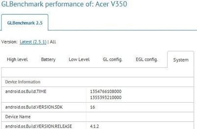 Acer V350 reportedly spotted in benchmarks with Snapdragon S4, Jelly Bean