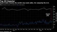 沙烏地能源大臣稱該國是負責任的石油供應國 將助力維持市場穩定