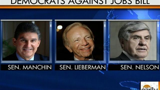 Dems can't overcome GOP filibuster on jobs plan