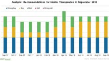 Analysts Are Mostly Positive on Intellia Therapeutics This Month