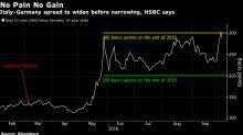 Italy Bond Turmoil Far From Over for HSBC as EU Tensions Linger
