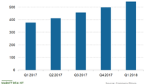 Can ServiceNow Achieve Its Q2 Subscription Revenue Target?