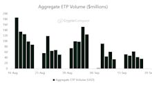 Bitcoin's Bearish September Has Kneecapped Crypto ETP Activity: Report