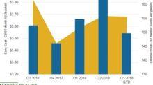 Will Valero's Ethanol Earnings Rise in Q3 2018?