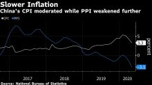 China Factory Deflation Deepens in April as Recovery Slows