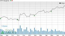 Is a Surprise Coming for Raytheon (RTN) This Earnings Season?