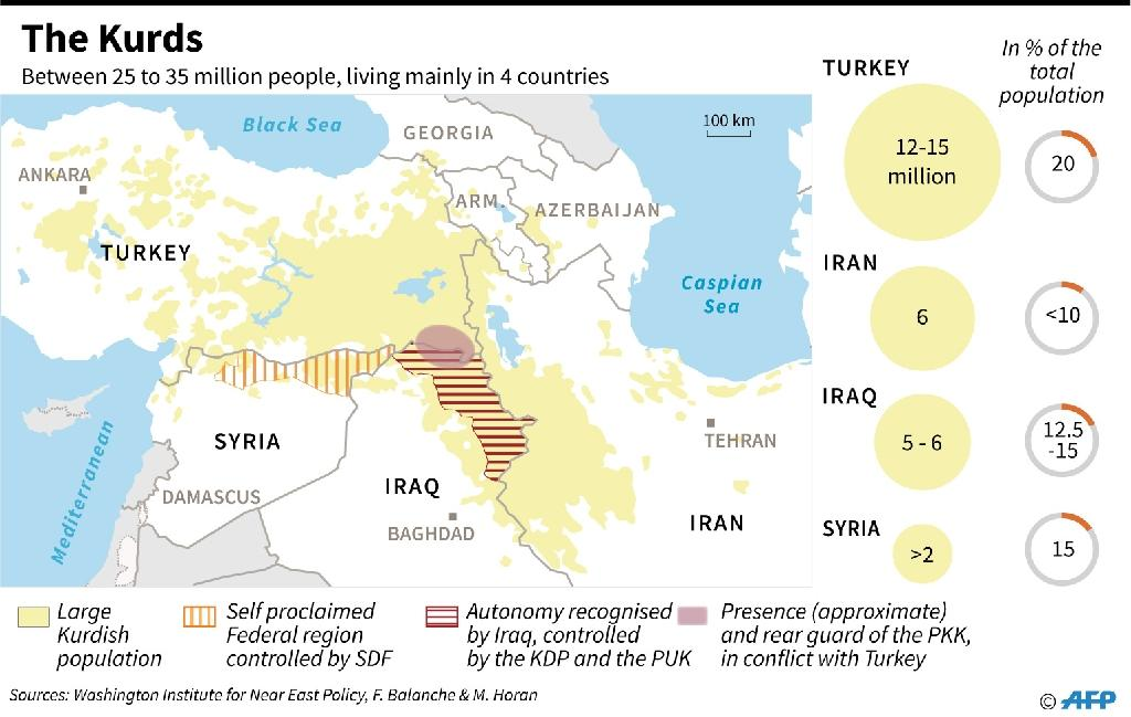 Despite almost complete isolation, Ocalan remains a reference figure for the Kurdish cause not just in Turkey but across the region. Kurdish regions include parts of Turkey, Syria, Iran and Iraq (AFP Photo/Jonathan WALTER)