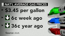 Gas prices: How far will they fall?