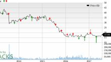 Will Potash Corp (POT) Disappoint this Earnings Season?