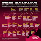 Timeline: The mass exodus of Tesla execs in the last 12 months