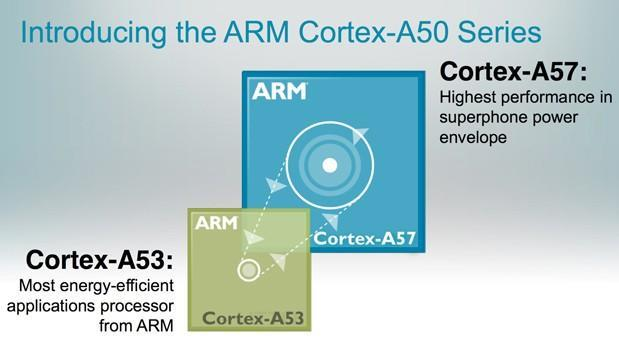ARM's Cortex-A50 chips promise 3x performance of current superphones by 2014, throw in 64-bit for good measure