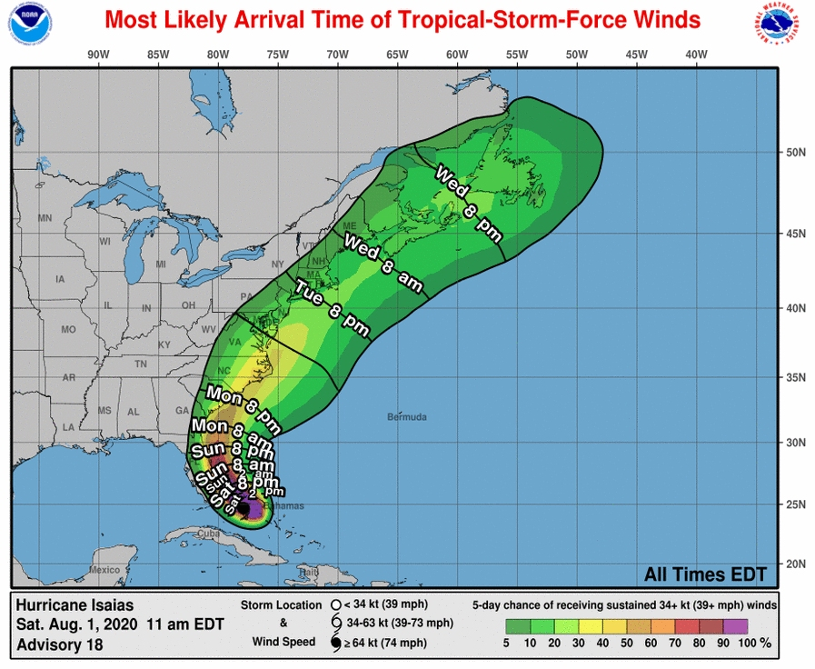 Most of the attention on the weather forecast has been focused on Hurricane Isaias and what impact it may have on Connecticut early next week.
