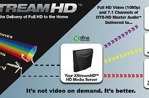 XStreamHD adds advanced RF remote next to satellite beamed 1080p on its list of promises