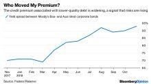 InvestorsDeserve a Peek at Bond Managers' Tricks