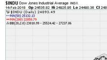 Stocks Make Strong Comeback Despite Recent Turbulence