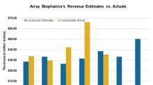 Array BioPharma Missed Sales Estimates for Q4 2018