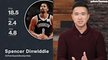 NBA Daily Fantasy: Adebayo, Dinwiddie ready to cash in