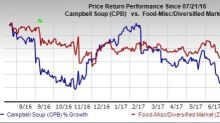 Campbell Up 3.1% Post Investor Day, 4 Key Plans On Track