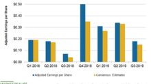At Home Group Reports Strong Q3 2019 Results