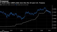 Once 'Toxic,'Floating-Rate Company Bonds Find Buyers Again