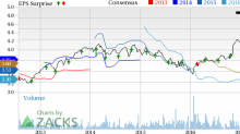 Lincoln Electric's (LECO) Q2 Earnings Beat on Higher Volumes